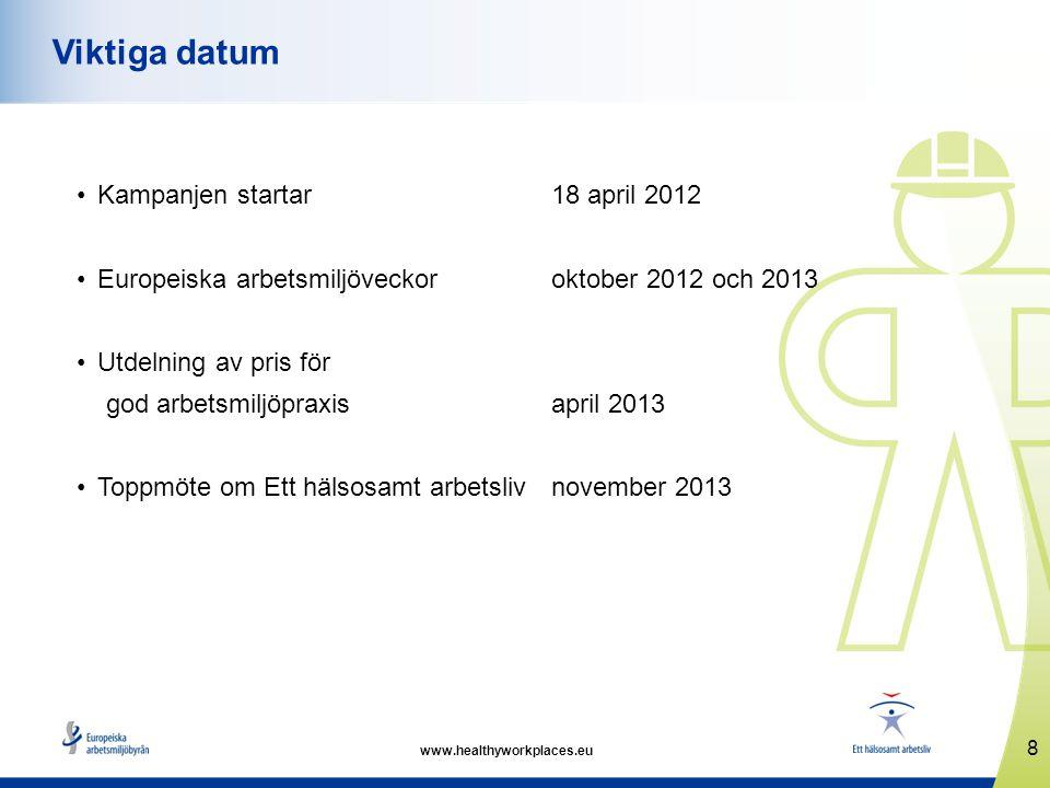 www.healthyworkplaces.eu Kampanjen startar18 april 2012 Europeiska arbetsmiljöveckoroktober 2012 och 2013 Utdelning av pris för god arbetsmiljöpraxisapril 2013 Toppmöte om Ett hälsosamt arbetslivnovember 2013 8 Viktiga datum