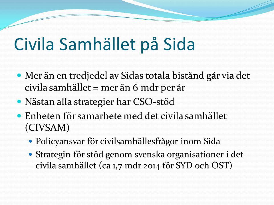 Civila Samhället på Sida Mer än en tredjedel av Sidas totala bistånd går via det civila samhället = mer än 6 mdr per år Nästan alla strategier har CSO