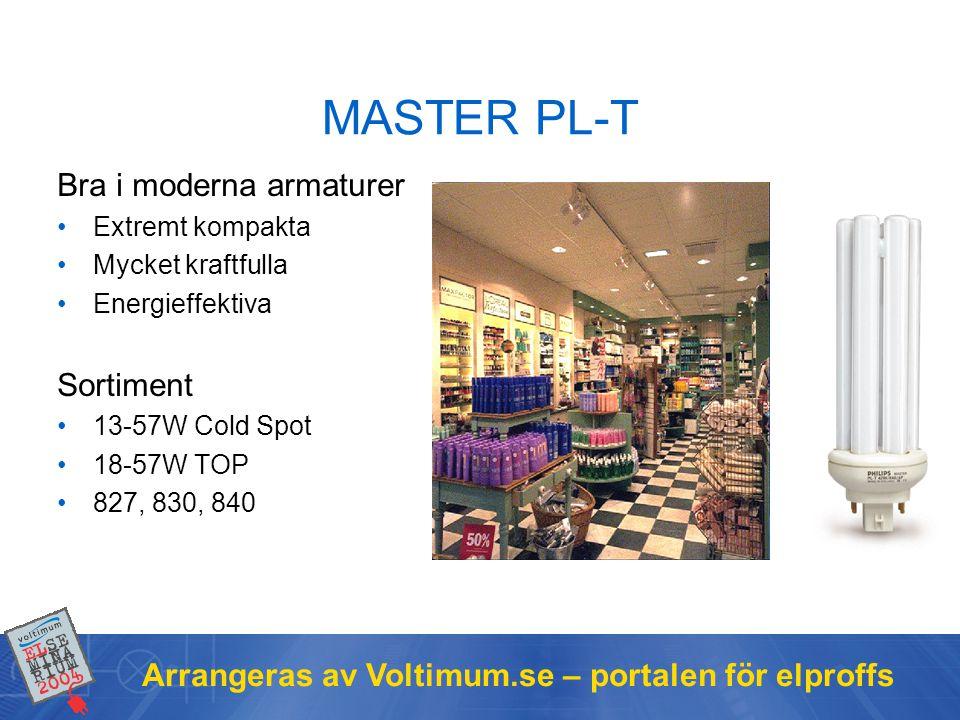 Arrangeras av Voltimum.se – portalen för elproffs MASTER PL-T Bra i moderna armaturer Extremt kompakta Mycket kraftfulla Energieffektiva Sortiment 13-
