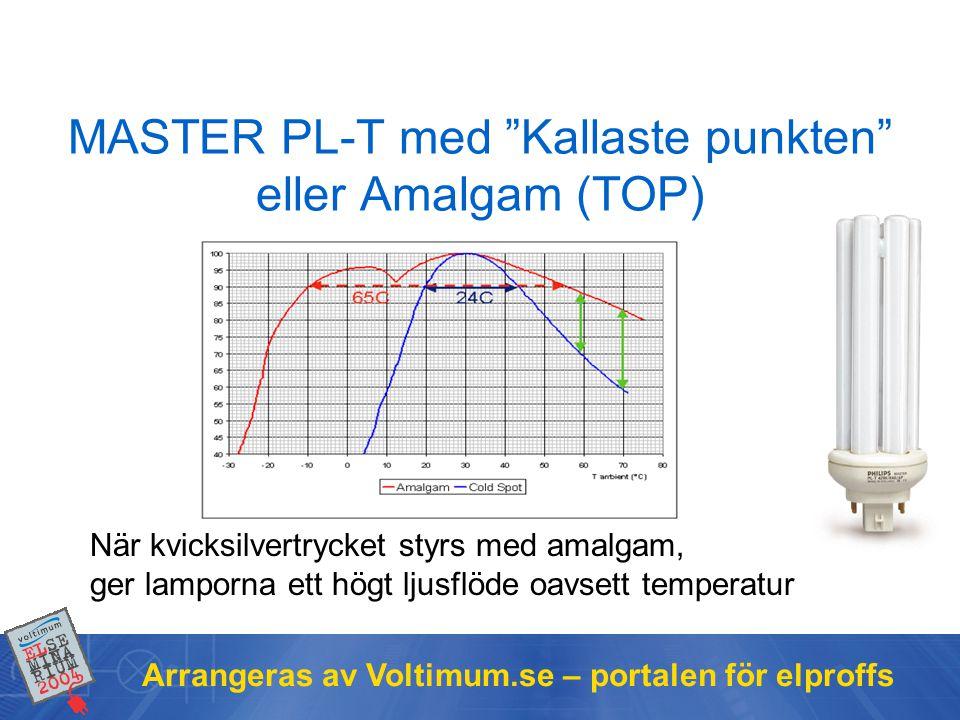 """Arrangeras av Voltimum.se – portalen för elproffs MASTER PL-T med """"Kallaste punkten"""" eller Amalgam (TOP) När kvicksilvertrycket styrs med amalgam, ger"""
