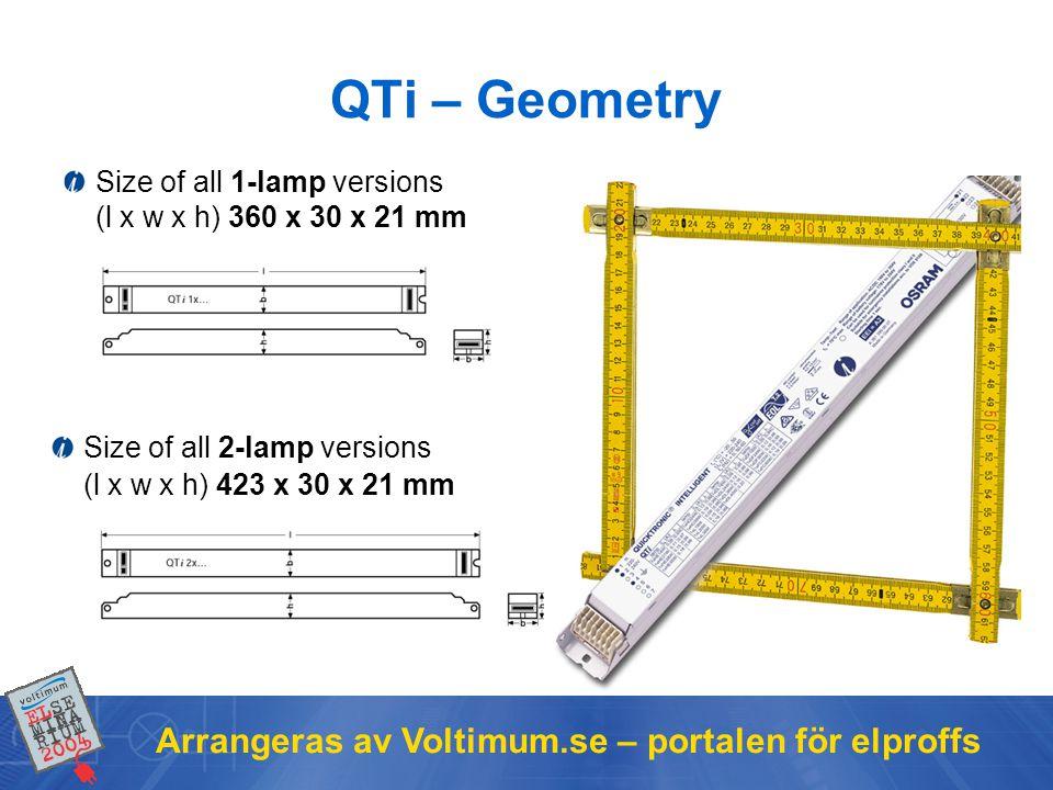 Arrangeras av Voltimum.se – portalen för elproffs QTi – Inrush current limitation Inrush current limitation to a max.