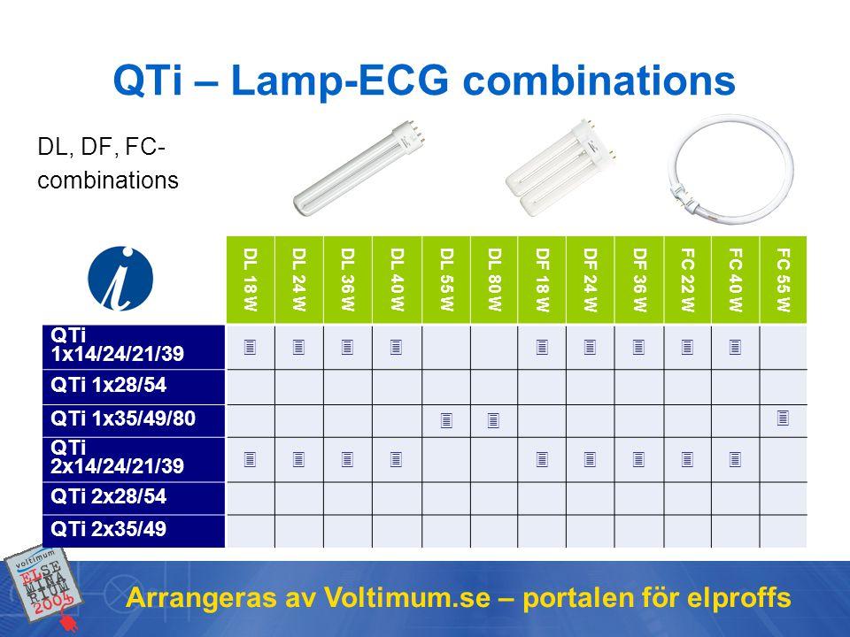 Arrangeras av Voltimum.se – portalen för elproffs QTi – Lamp-ECG combinations DL, DF, FC- combinations DL 18 WDL 24 WDL 36 WDL 40 WDL 55 WDL 80 W DF 1