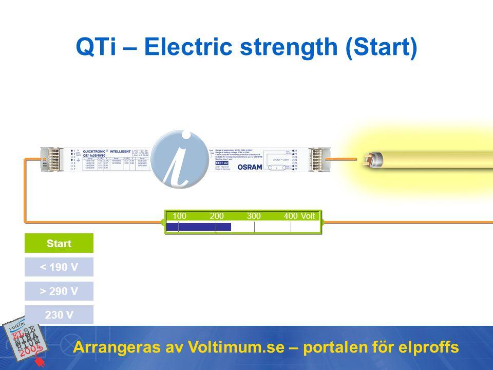 Arrangeras av Voltimum.se – portalen för elproffs Start < 190 V > 290 V 230 V QTi – Electric strength (Start) 100200300400Volt | QTi non dimmable