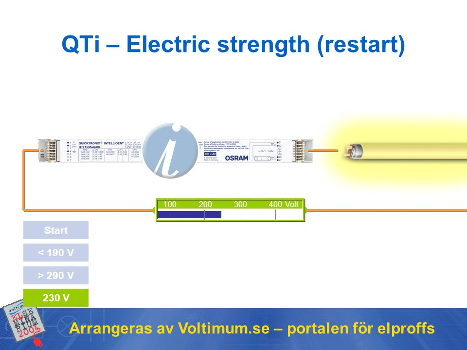 Arrangeras av Voltimum.se – portalen för elproffs QTi – User benefit OEM Savings due to clear type reduction in Pre- and finished products for luminaire manufacturer for trade for facility management | User benefit