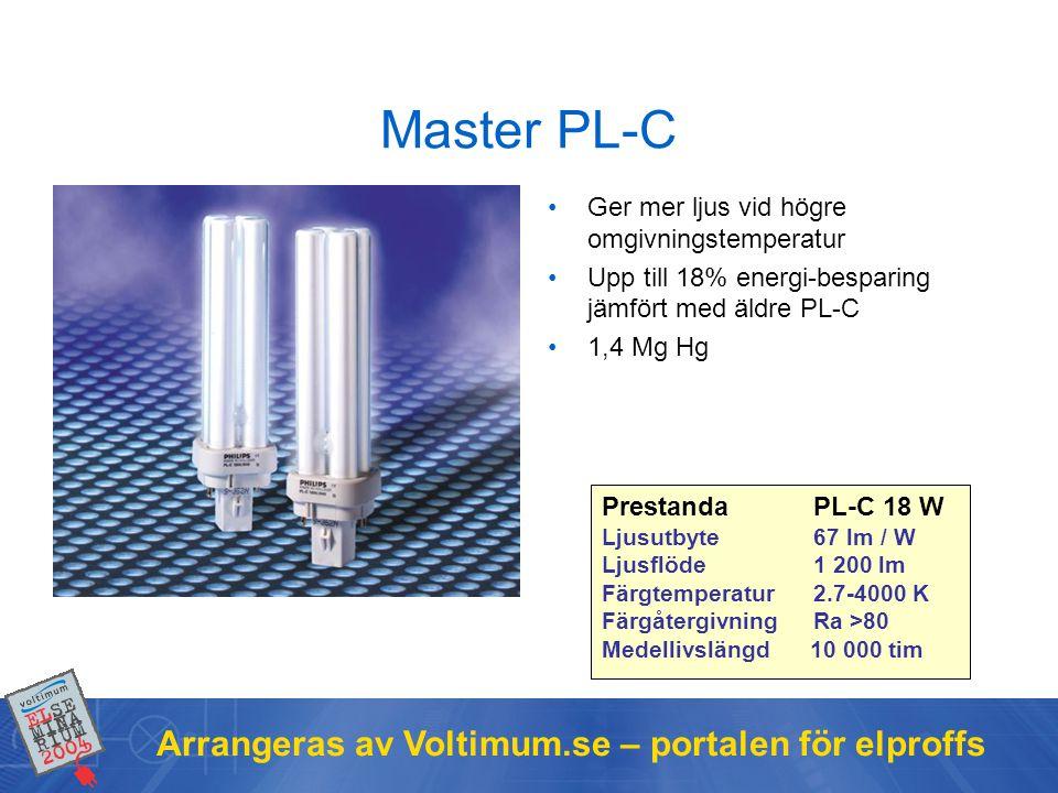 Arrangeras av Voltimum.se – portalen för elproffs Master PL-C Ger mer ljus vid högre omgivningstemperatur Upp till 18% energi-besparing jämfört med äl