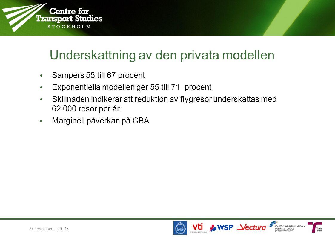 Underskattning av den privata modellen Sampers 55 till 67 procent Exponentiella modellen ger 55 till 71 procent Skillnaden indikerar att reduktion av flygresor underskattas med 62 000 resor per år.