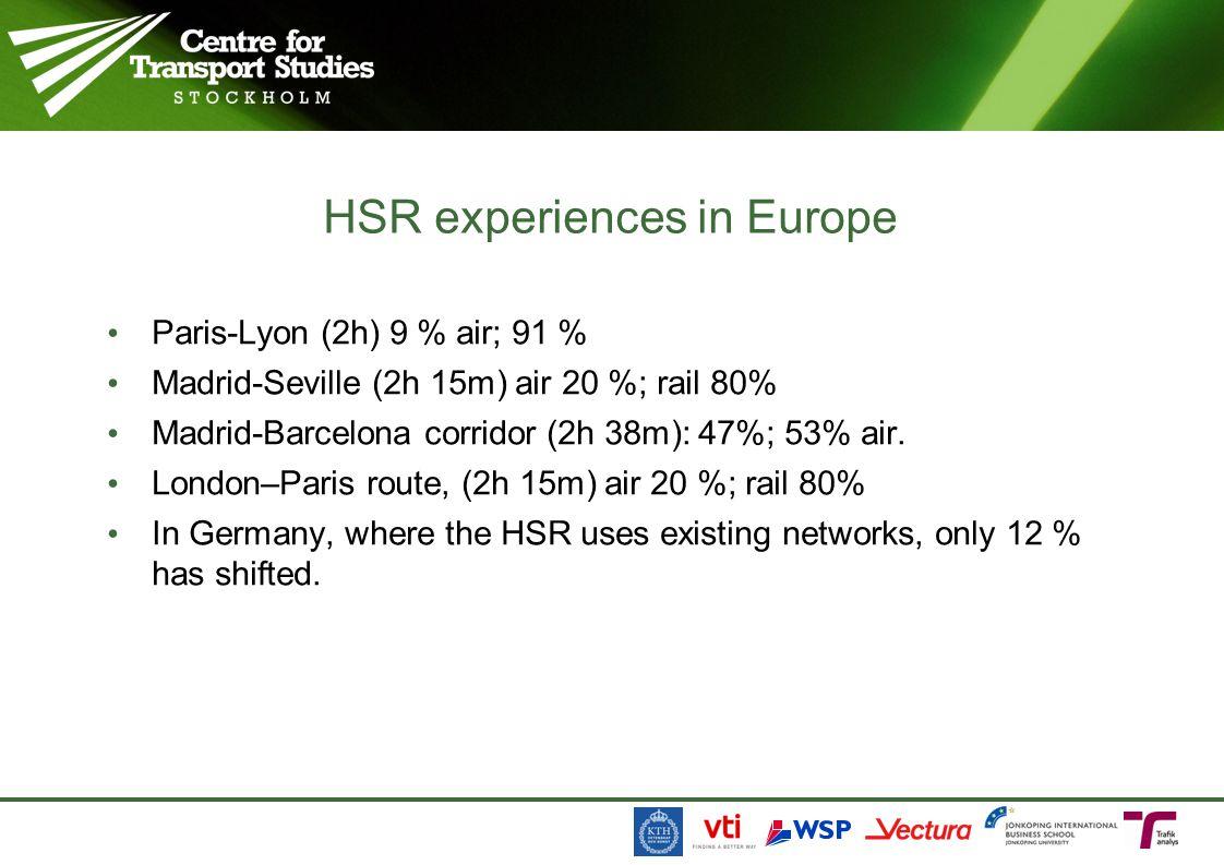 Validation against aggregate data We validate the air-rail split using aggregate Swedish data.