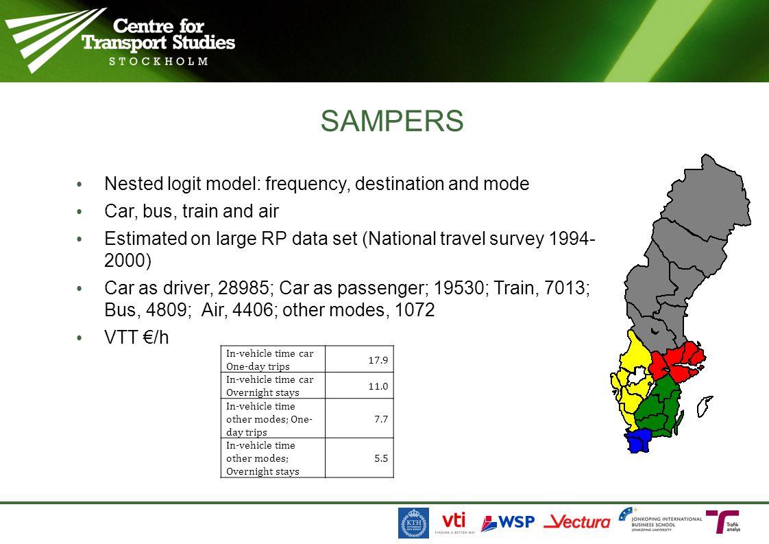 Kalibrering Trafikräkningar för flyg och tåg 61 % ökning av tågresor; 16 % for air.