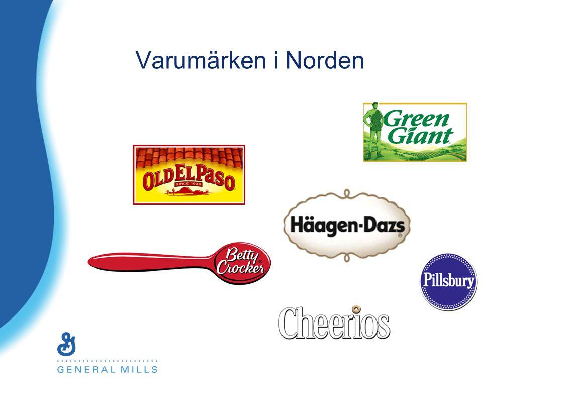 Varumärken i Norden