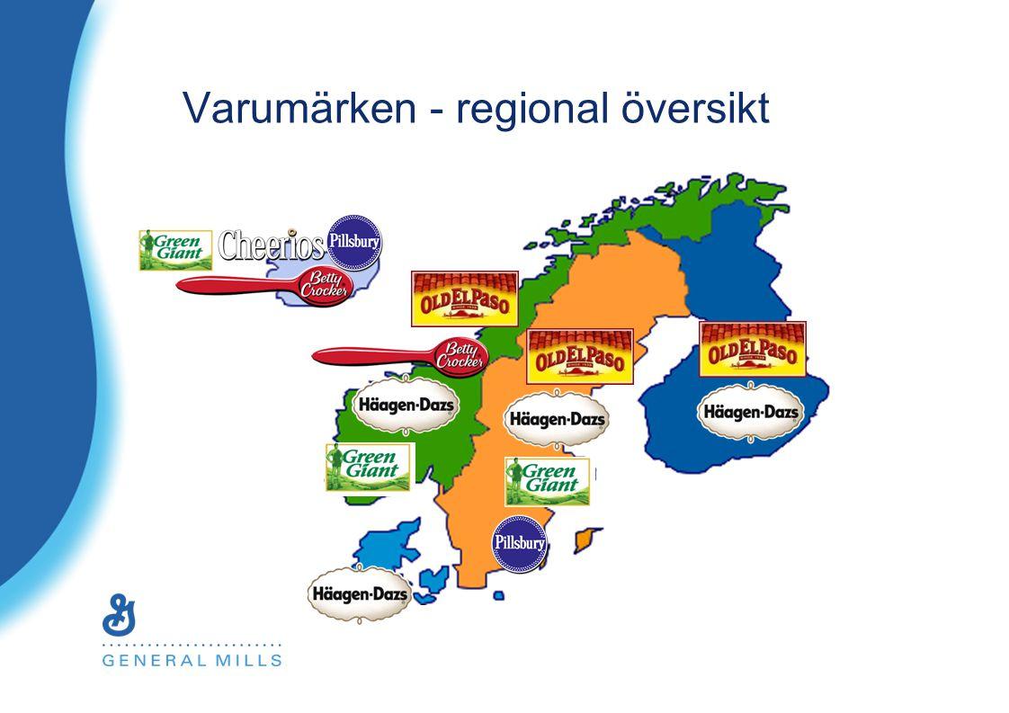 Varumärken - regional översikt