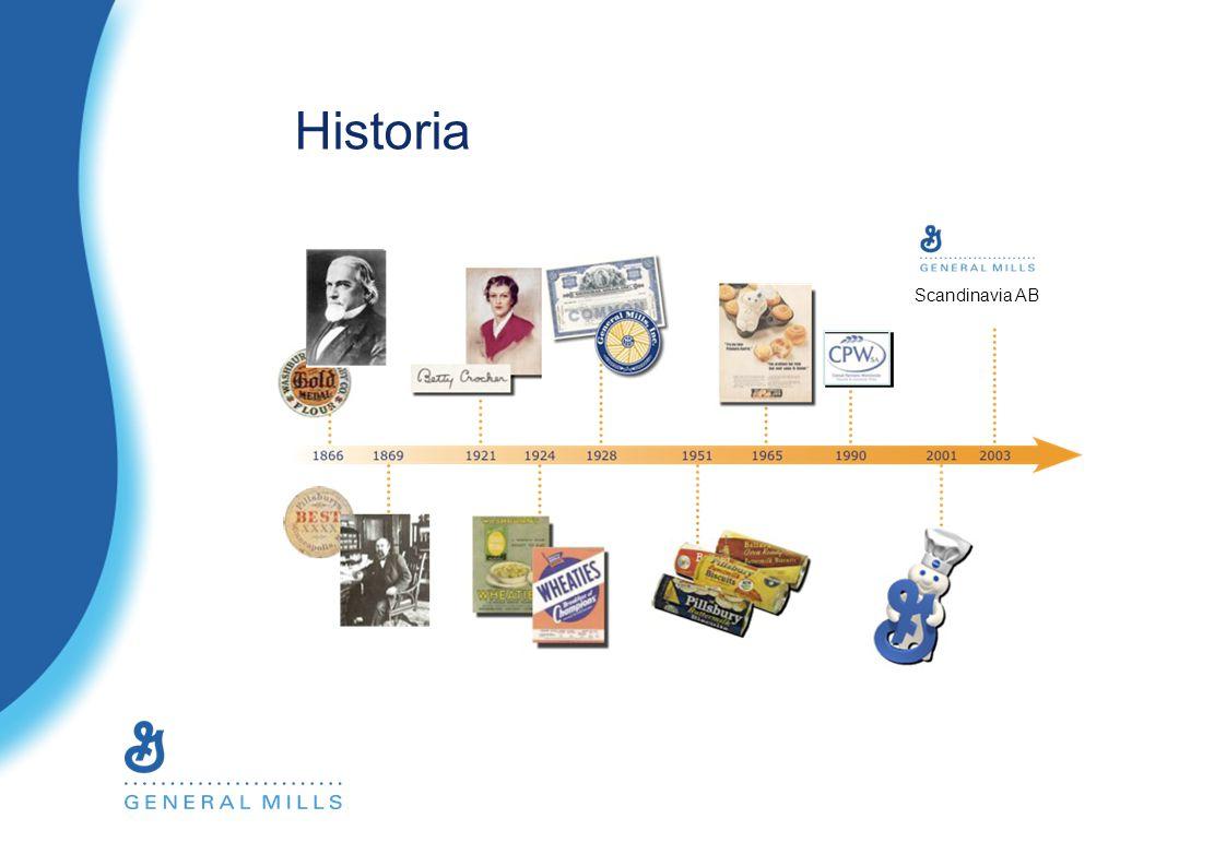 Historia Scandinavia AB