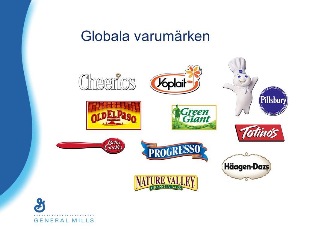 Globala varumärken