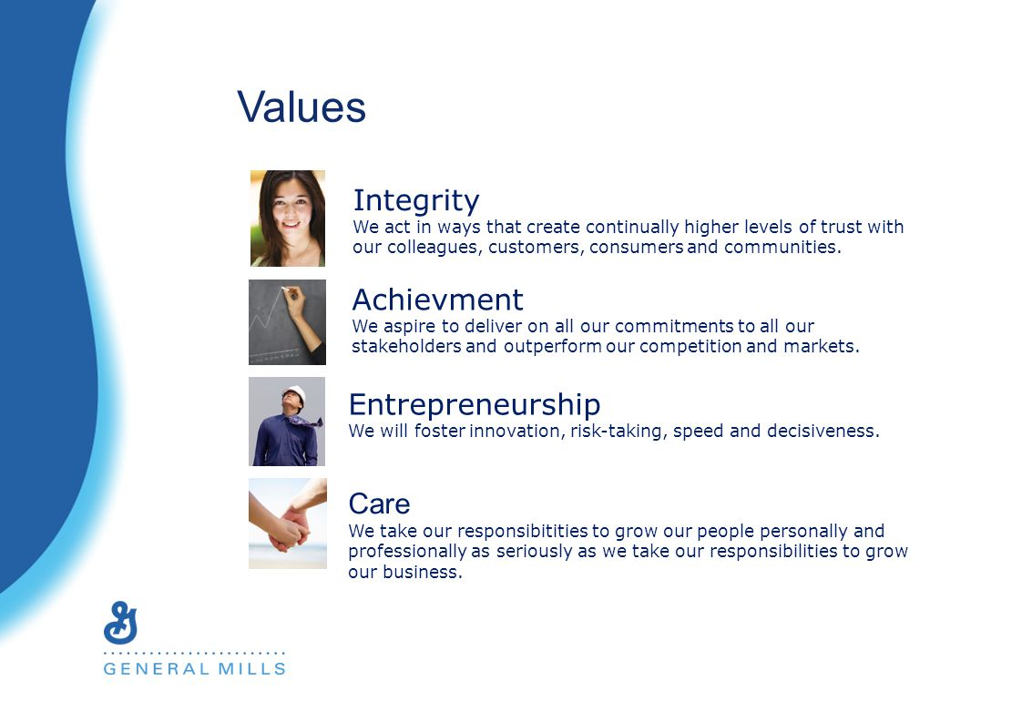 Values Integrity We act in ways that create continually higher levels of trust with our colleagues, customers, consumers and communities. Achievment W