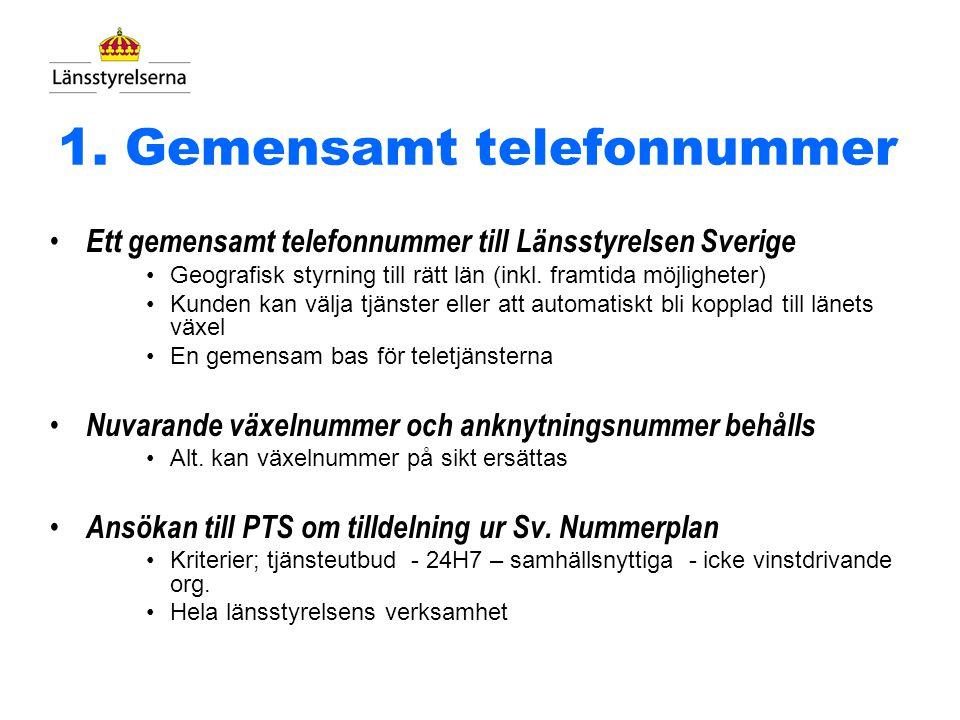 Projektdeltagare Niclas BeermannF Anna BerggrundT Lars-Gunnar CarlssonG Mats DomvallGEM Jaana EloI Anna Elvkull-SaarväliT Håkan Jönsson GEM Anna Qvarf