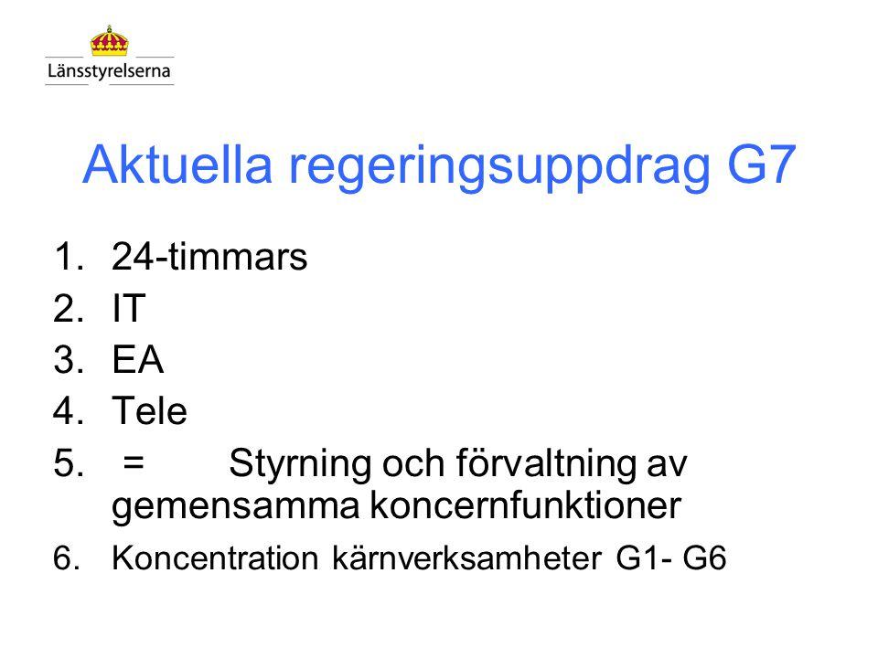 Regeringsuppdrag till Länsstyrelserna i Sverige Gemensam telefoni Lägesrapport teleprojektet 24H7 – Genomförandeorganisationen Stockholm 2007-05-22