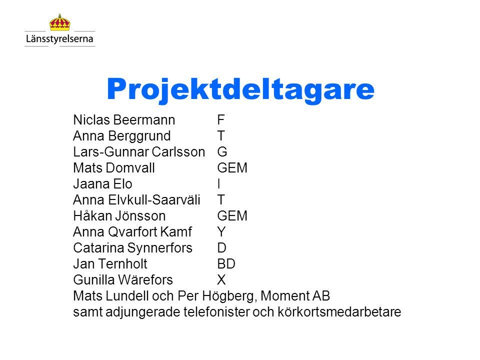 Projektmål A. Implementera gemensamma teletjänster Ett gemensamt telefonnummer till Länsstyrelsen Sverige Stödtjänster för verksamheterna - Körkort fö