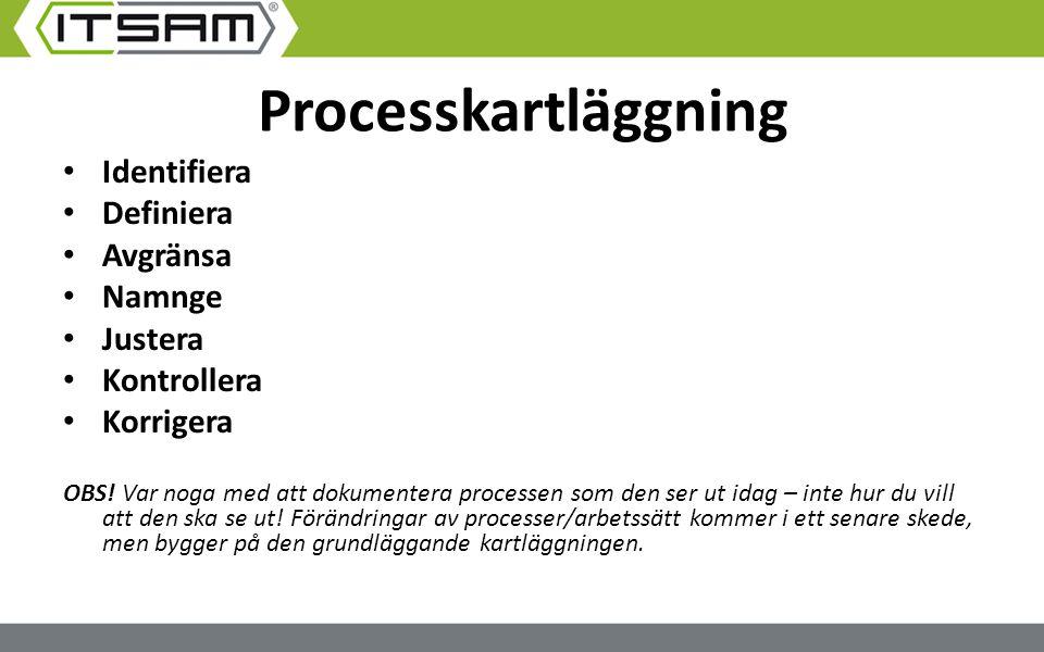 Processkartläggning Identifiera Definiera Avgränsa Namnge Justera Kontrollera Korrigera OBS! Var noga med att dokumentera processen som den ser ut ida