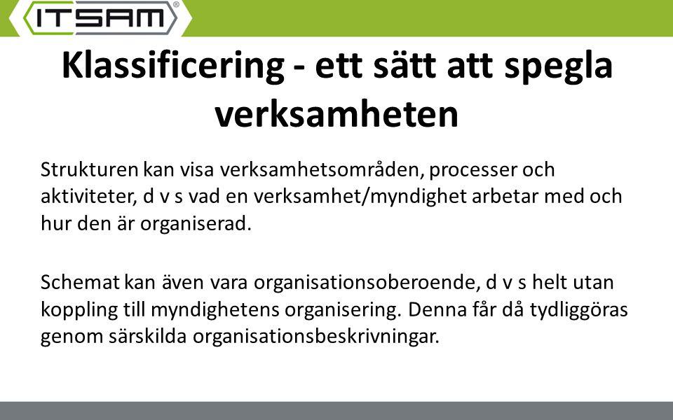 Processkartläggning Identifiera Definiera Avgränsa Namnge Justera Kontrollera Korrigera OBS.