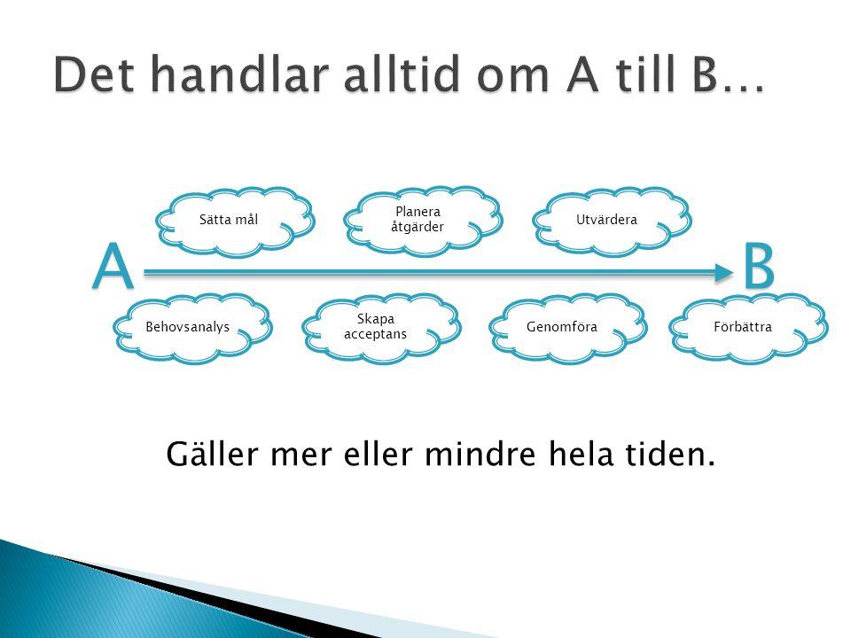 AB Behovsanalys Sätta mål Skapa acceptans Planera åtgärder Genomföra Utvärdera Förbättra Gäller mer eller mindre hela tiden.