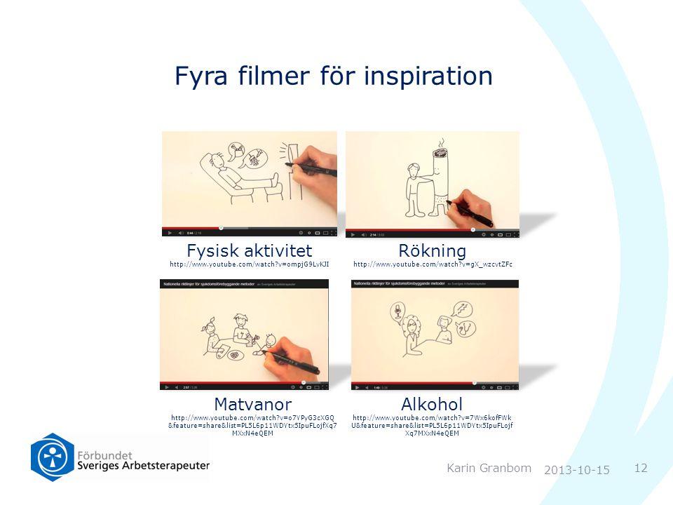 Fyra filmer för inspiration Karin Granbom Matvanor http://www.youtube.com/watch?v=o7YPyG3cXGQ &feature=share&list=PL5L6p11WDYtx5IpuFLojfXq7 MXxN4eQEM
