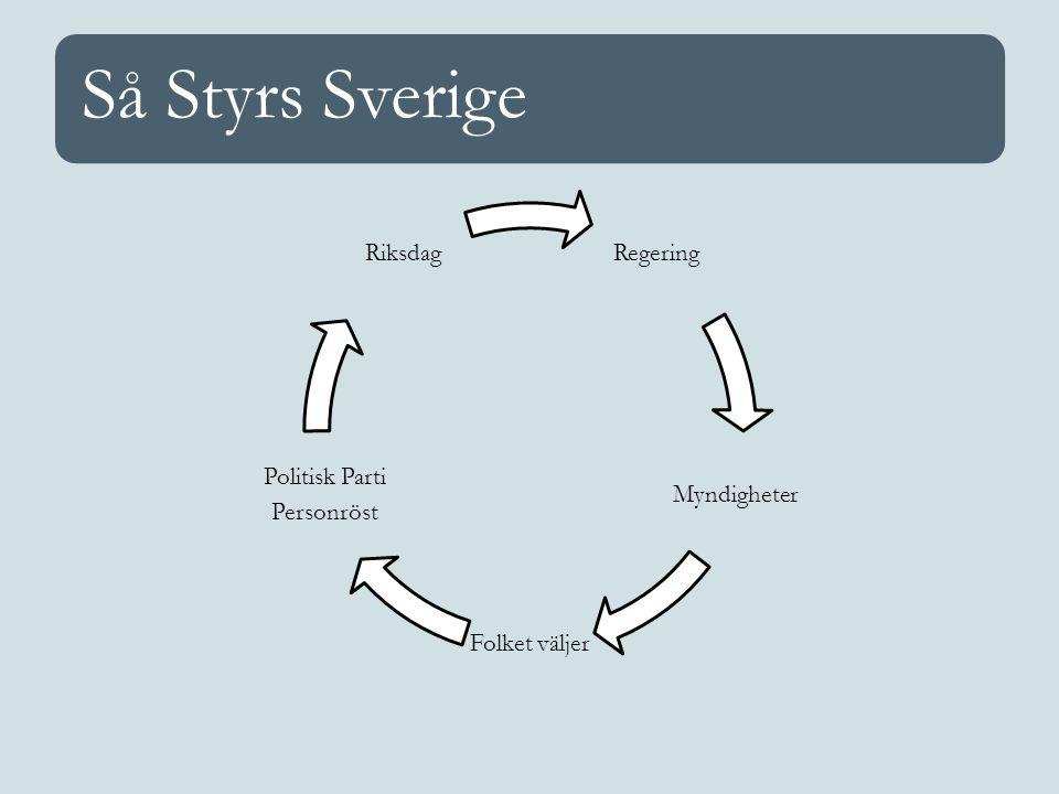 Så Styrs Sverige Regering Myndigheter Folket väljer Politisk Parti Personröst Riksdag
