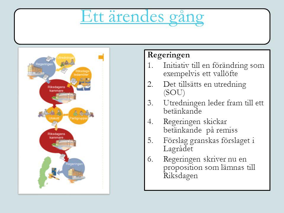 Regeringen 1.Initiativ till en förändring som exempelvis ett vallöfte 2.Det tillsätts en utredning (SOU) 3.Utredningen leder fram till ett betänkande 4.Regeringen skickar betänkande på remiss 5.Förslag granskas förslaget i Lagrådet 6.Regeringen skriver nu en proposition som lämnas till Riksdagen
