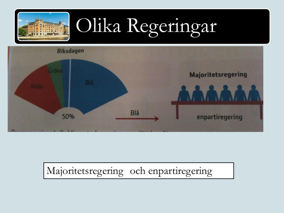 Olika Regeringar Majoritetsregering och enpartiregering