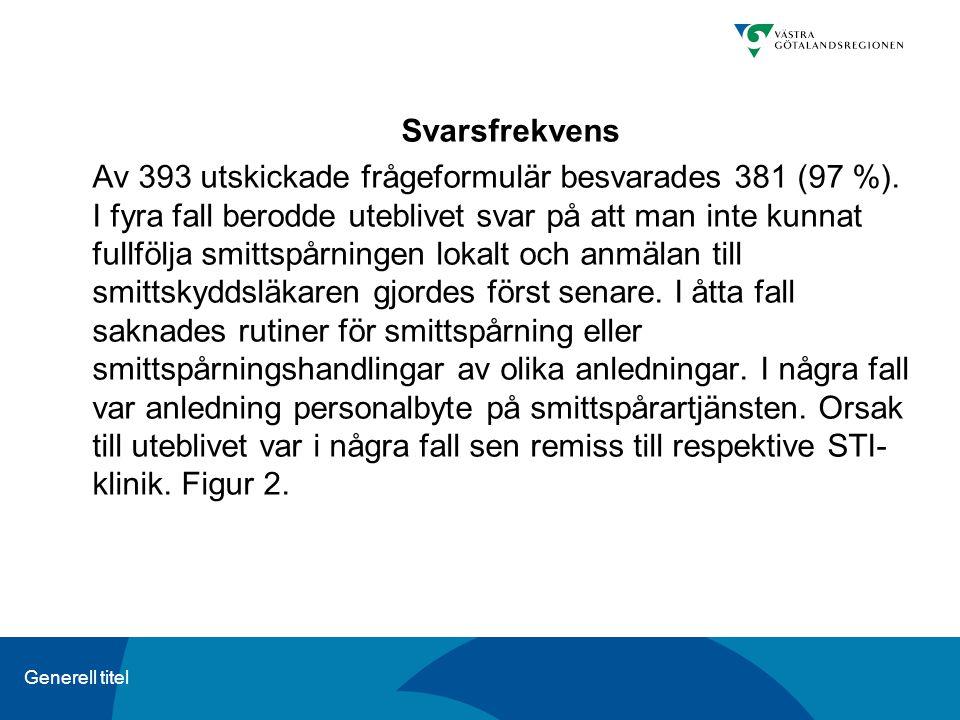 Generell titel Svarsfrekvens Av 393 utskickade frågeformulär besvarades 381 (97 %). I fyra fall berodde uteblivet svar på att man inte kunnat fullfölj