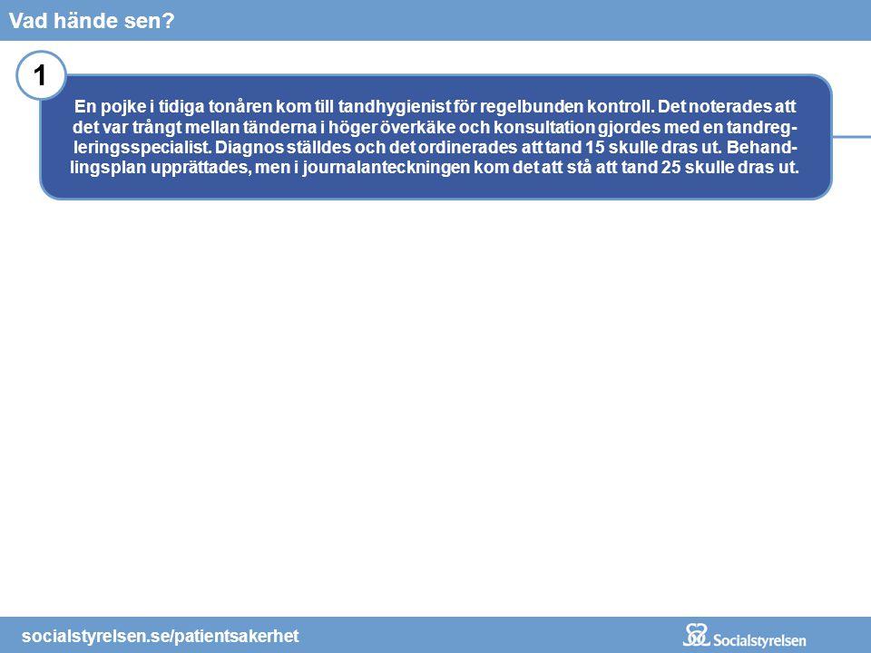 socialstyrelsen.se/patientsakerhet 3.Kontroll och bedömning Kontroll av dokumentation (journal, röntgenbild, remiss etc) samt kontroll/inspektion av munhålan.