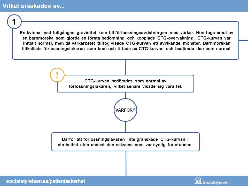 socialstyrelsen.se/patientsakerhet VARFÖR.