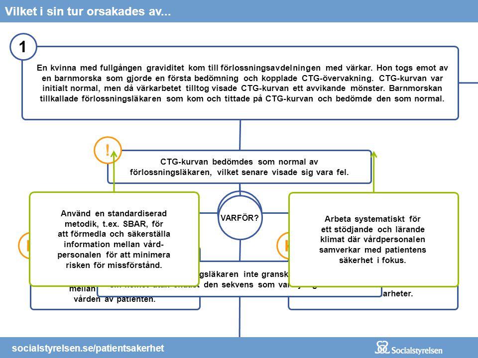 socialstyrelsen.se/patientsakerhet CTG-kurvan bedömdes som normal av förlossningsläkaren, vilket senare visade sig vara fel.