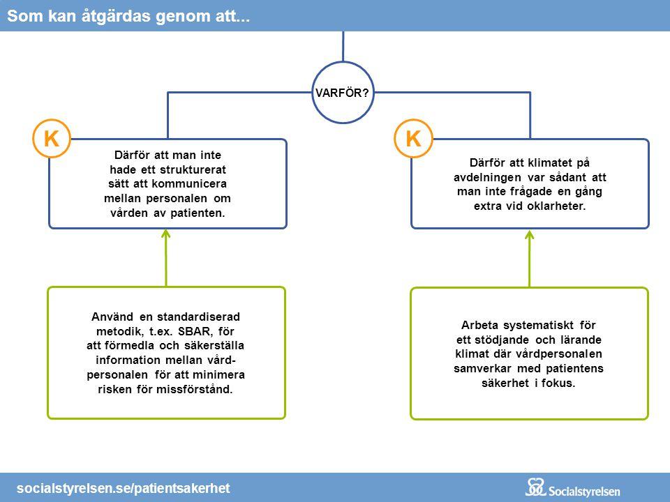 socialstyrelsen.se/patientsakerhet CTG-kurvan bedömdes som normal av förlossningsläkaren, vilket senare visade sig vara fel. ! VARFÖR? Därför att förl