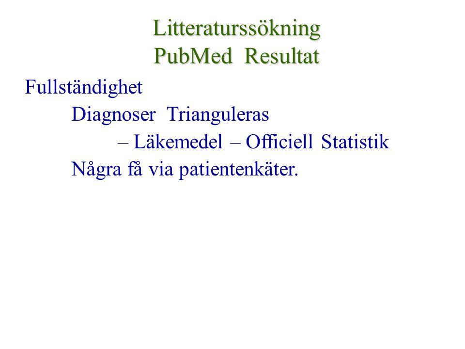 Litteraturssökning PubMed Resultat Fullständighet Diagnoser Trianguleras – Läkemedel – Officiell Statistik Några få via patientenkäter.
