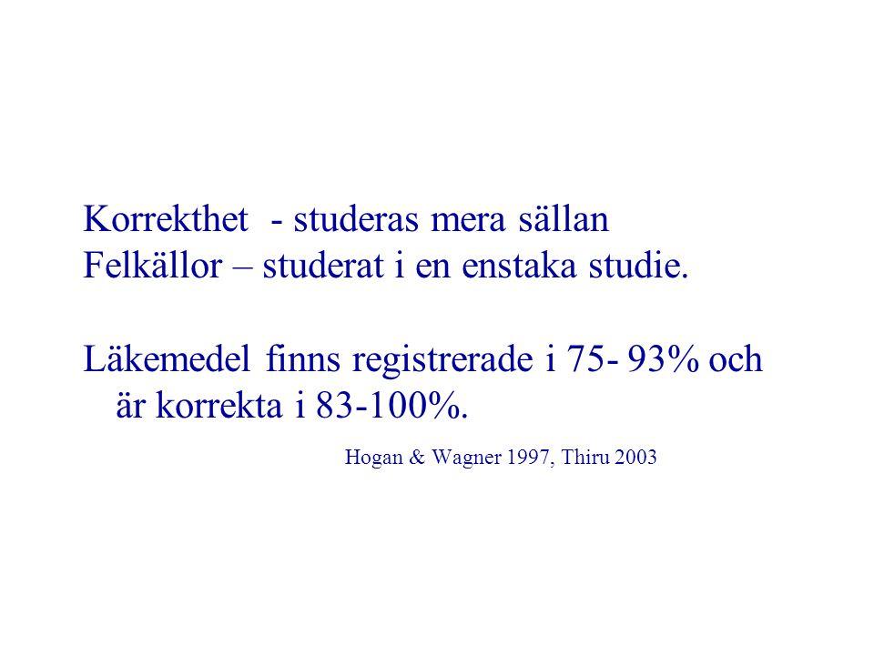 Korrekthet - studeras mera sällan Felkällor – studerat i en enstaka studie. Läkemedel finns registrerade i 75- 93% och är korrekta i 83-100%. Hogan &