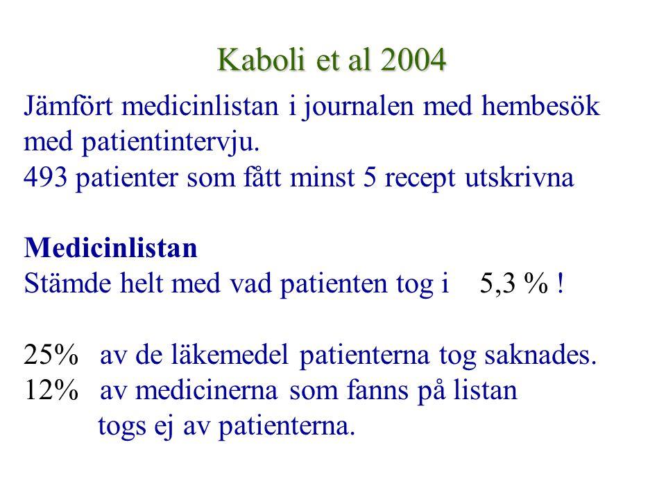 Kaboli et al 2004 Jämfört medicinlistan i journalen med hembesök med patientintervju. 493 patienter som fått minst 5 recept utskrivna Medicinlistan St