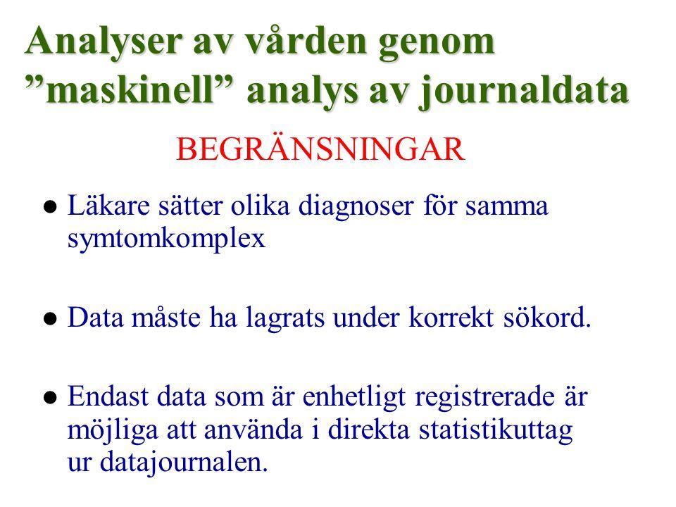 """Analyser av vården genom """"maskinell"""" analys av journaldata Läkare sätter olika diagnoser för samma symtomkomplex Data måste ha lagrats under korrekt s"""
