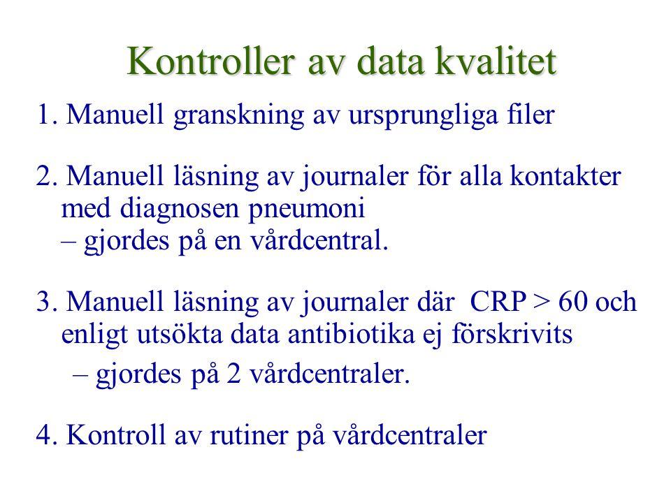 Kontroller av data kvalitet 1. Manuell granskning av ursprungliga filer 2. Manuell läsning av journaler för alla kontakter med diagnosen pneumoni – gj