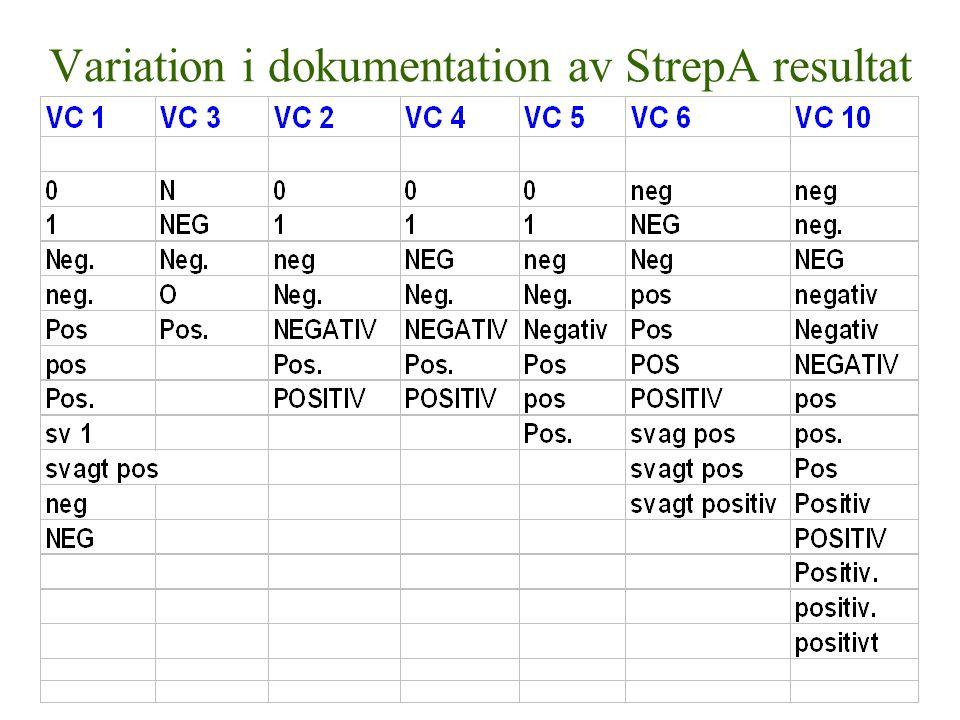 Variation i dokumentation av StrepA resultat