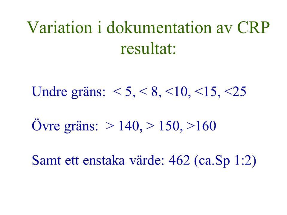 Variation i dokumentation av CRP resultat: Undre gräns: < 5, < 8, <10, <15, <25 Övre gräns: > 140, > 150, >160 Samt ett enstaka värde: 462 (ca.Sp 1:2)