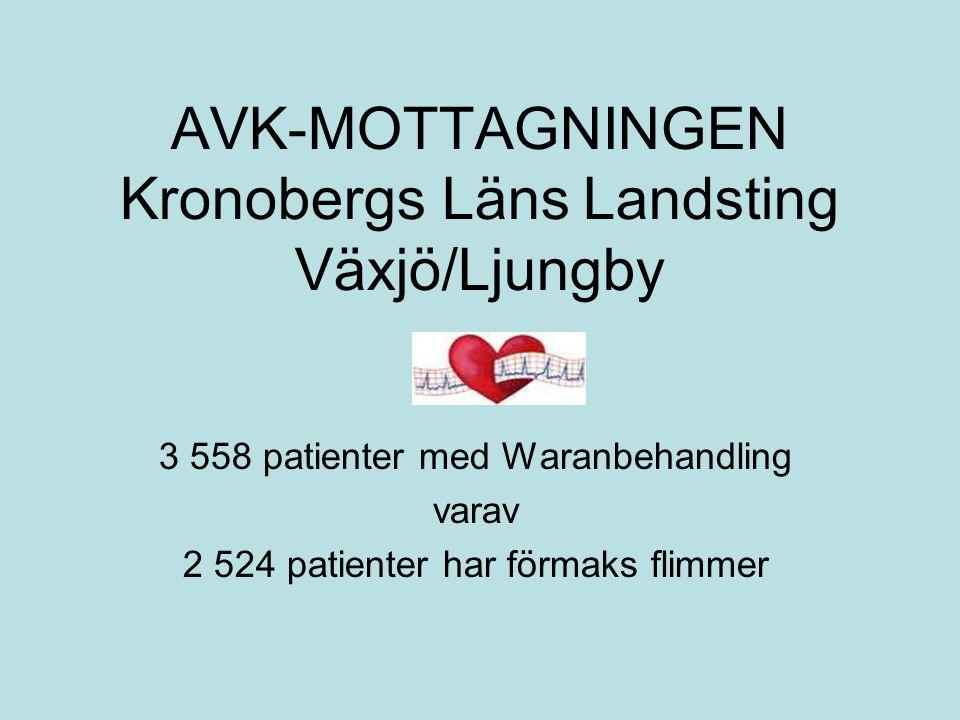 AVK-MOTTAGNINGEN Kronobergs Läns Landsting Växjö/Ljungby 3 558 patienter med Waranbehandling varav 2 524 patienter har förmaks flimmer