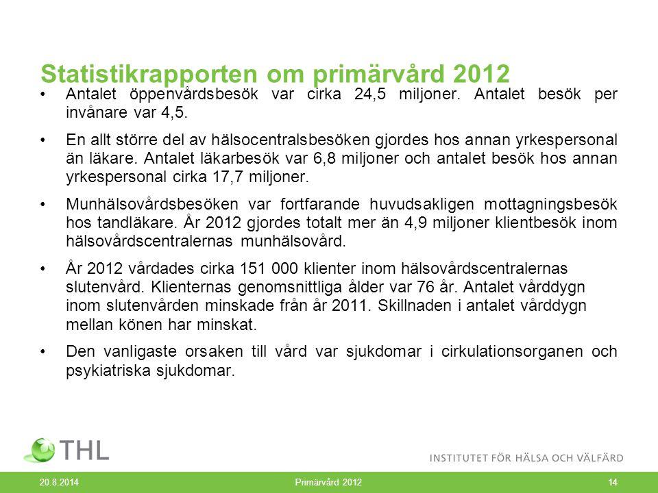 Statistikrapporten om primärvård 2012 20.8.2014 Primärvård 201214 Antalet öppenvårdsbesök var cirka 24,5 miljoner. Antalet besök per invånare var 4,5.