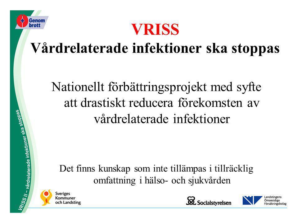 Nationellt förbättringsprojekt med syfte att drastiskt reducera förekomsten av vårdrelaterade infektioner Det finns kunskap som inte tillämpas i tillr