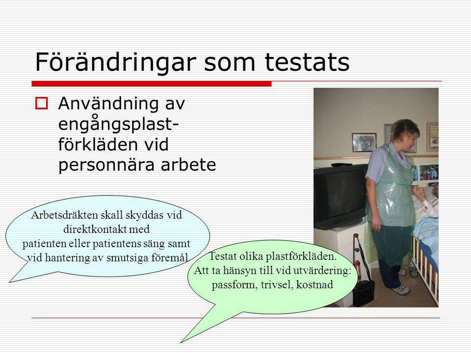 Förändringar som testats  Användning av engångsplast- förkläden vid personnära arbete Arbetsdräkten skall skyddas vid direktkontakt med patienten ell
