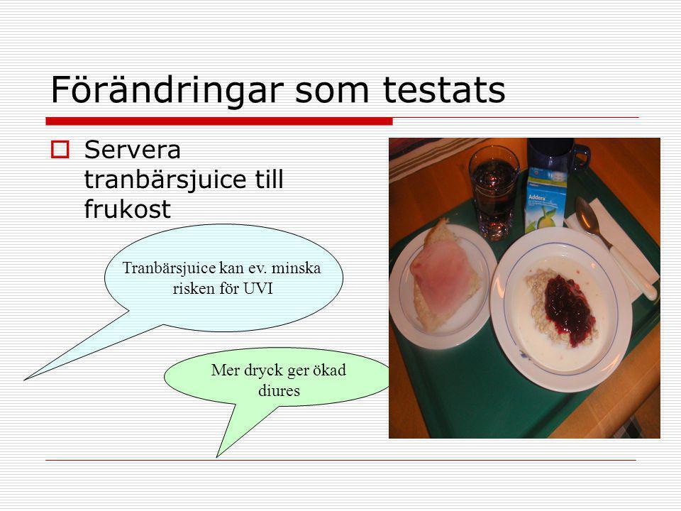 Förändringar som testats  Servera tranbärsjuice till frukost Tranbärsjuice kan ev. minska risken för UVI Mer dryck ger ökad diures