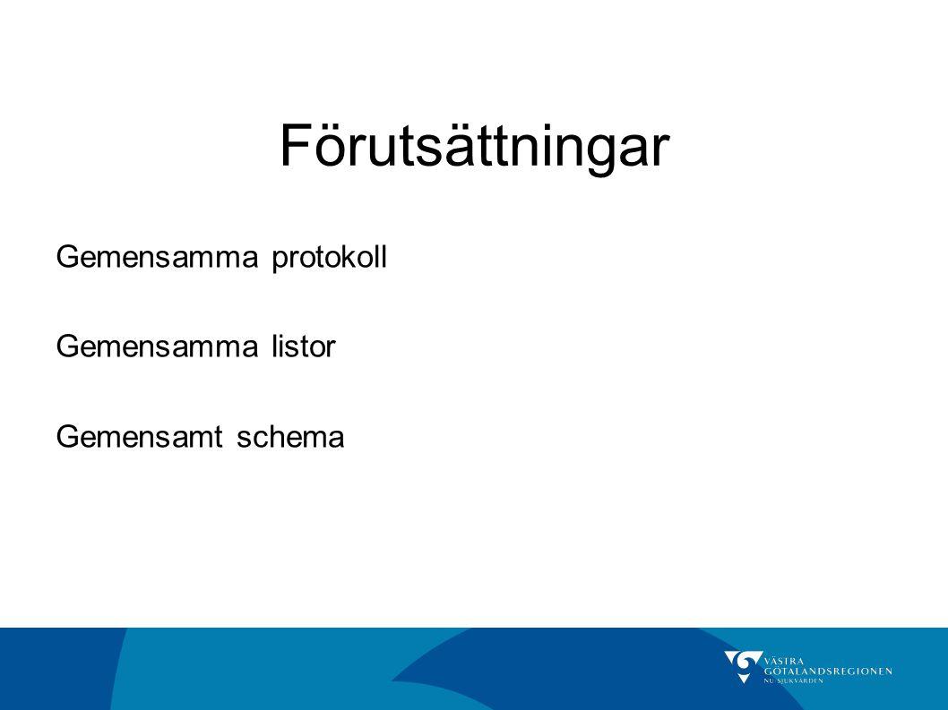 Förutsättningar Gemensamma protokoll Gemensamma listor Gemensamt schema