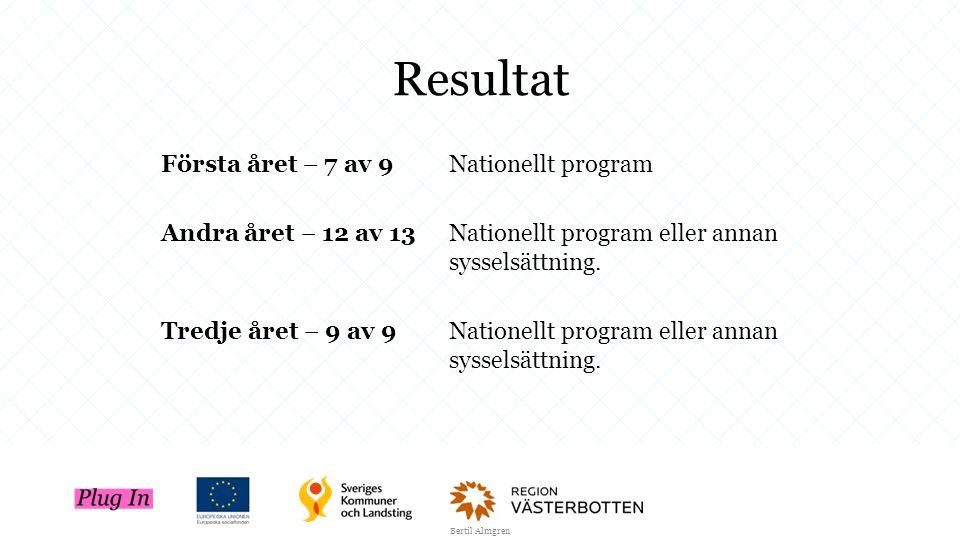 Resultat Första året – 7 av 9 Nationellt program Andra året – 12 av 13 Nationellt program eller annan sysselsättning. Tredje året – 9 av 9 Nationellt
