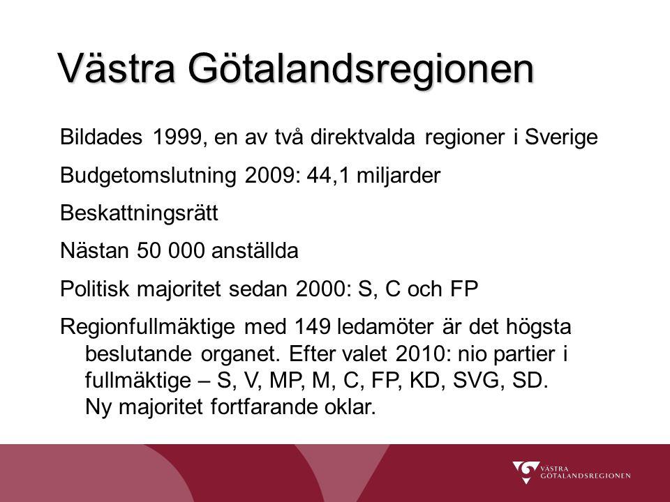 Västra Götalandsregionen Bildades 1999, en av två direktvalda regioner i Sverige Budgetomslutning 2009: 44,1 miljarder Beskattningsrätt Nästan 50 000 anställda Politisk majoritet sedan 2000: S, C och FP Regionfullmäktige med 149 ledamöter är det högsta beslutande organet.