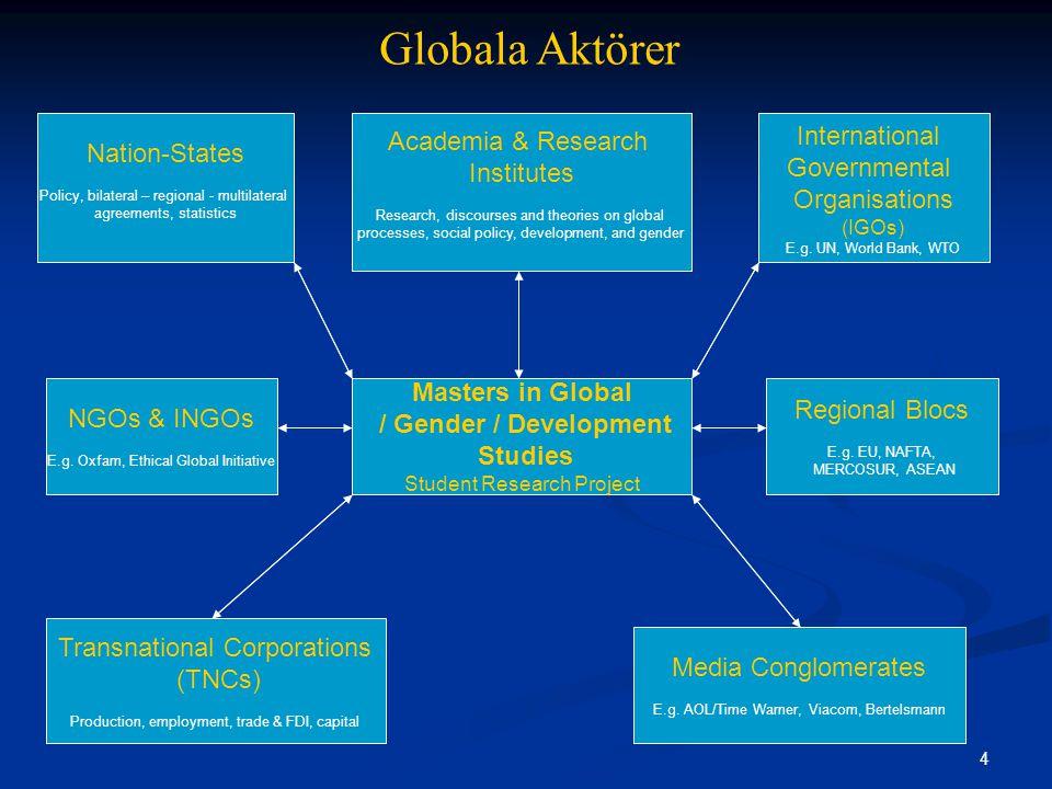 5 Global Research Platform Typ av källor Statistiska databaser, rapporter och analyser Akademiska forskningsstudier, dokument och artiklar Icke-akademiska rapporter, databaser, analyser och studier Icke-akademiska forskningsstudier och 'policy' dokument Internationella (multilaterala, bilaterala) avtal Nyhetssammanfattningar, newsletters och e-mail 'alerts'
