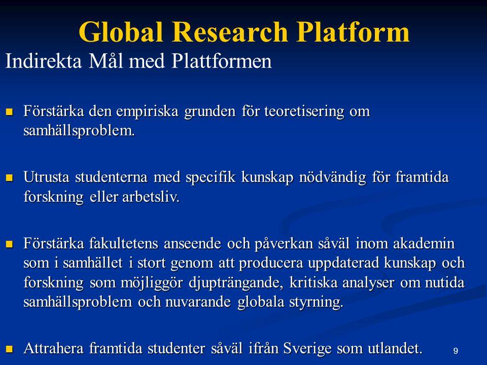 10 Global Research Platform Pedagogiskt Verktyg – 'Tutorial' En samling ('depository') av specifik kunskap och information om de olika globala aktörerna och nätverken i den global styrningen och dess globala processer.