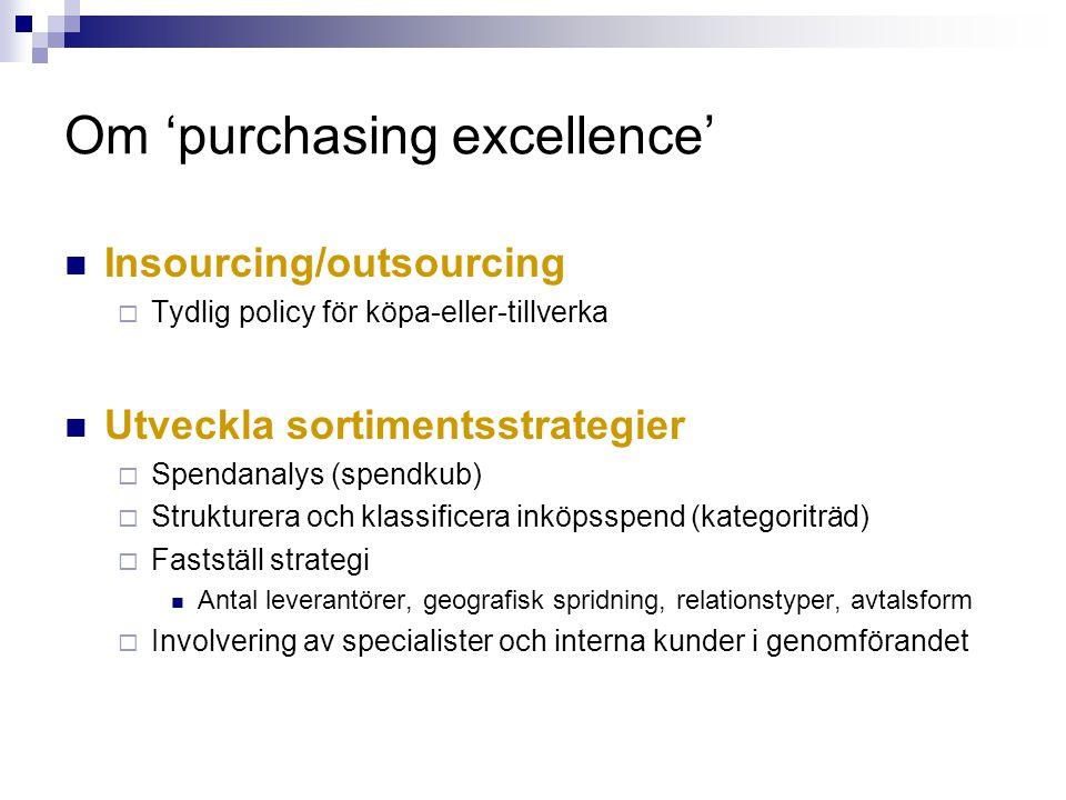 Om 'purchasing excellence' Insourcing/outsourcing  Tydlig policy för köpa-eller-tillverka Utveckla sortimentsstrategier  Spendanalys (spendkub)  St